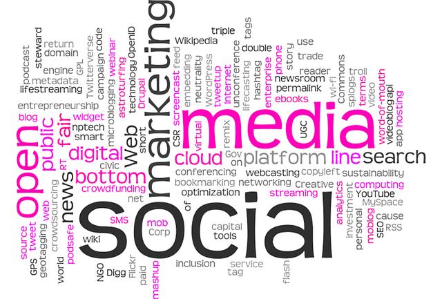 Wydajny marketing i komunikacja marketingowa w Internecie.